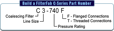 FilterFab C-Series Part Number Graph